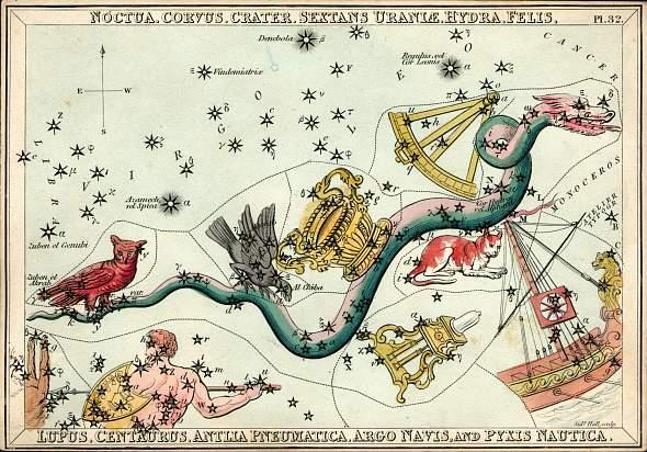 Астрология и звезды: интересные факты