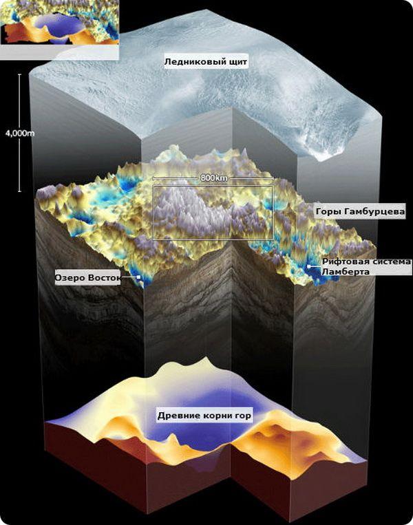 Горы под слоем антарктического льда