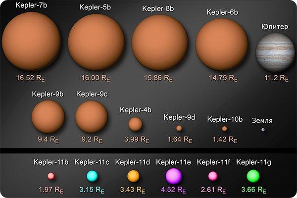 Еще одна Солнечная система