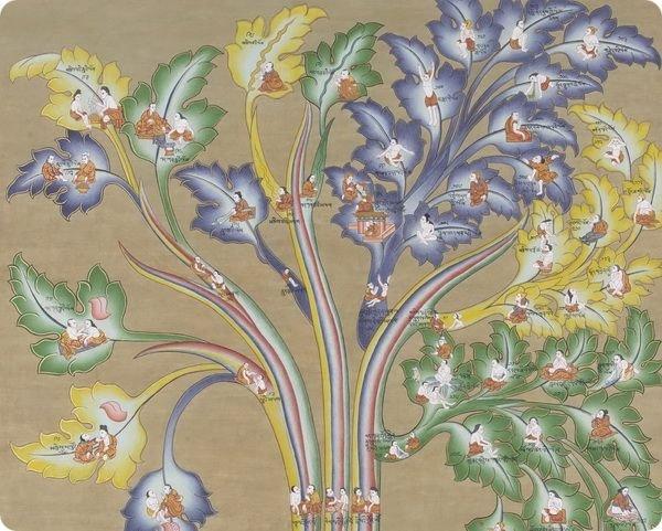 Медицина по тибетскому трактату. Часть 1