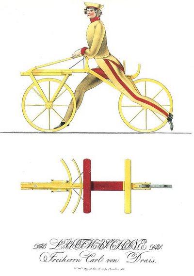 История велосипеда в картинках