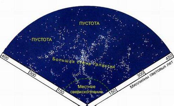 voyd-1