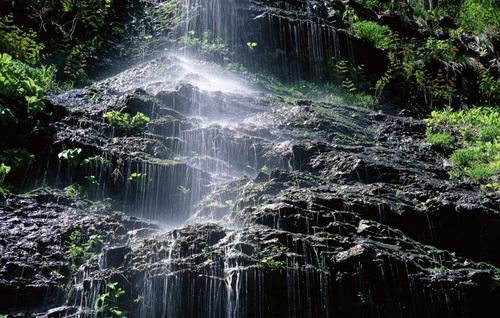 Интересные факты о воде и реках